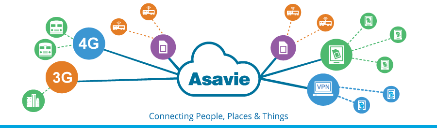 Asavie connecting devices