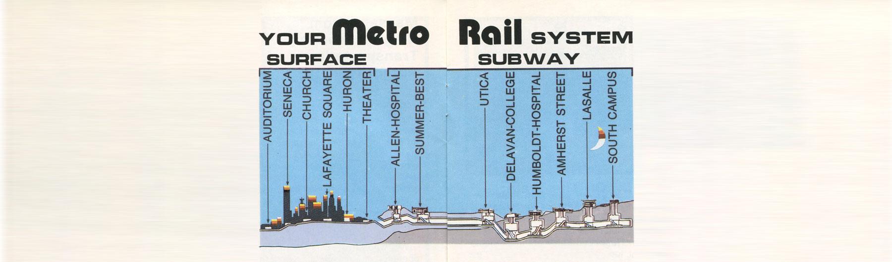 Infrastructure Tourism: Buffalo Metro Rail